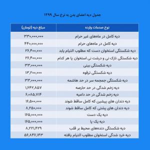 وکیل دیه در مشهد